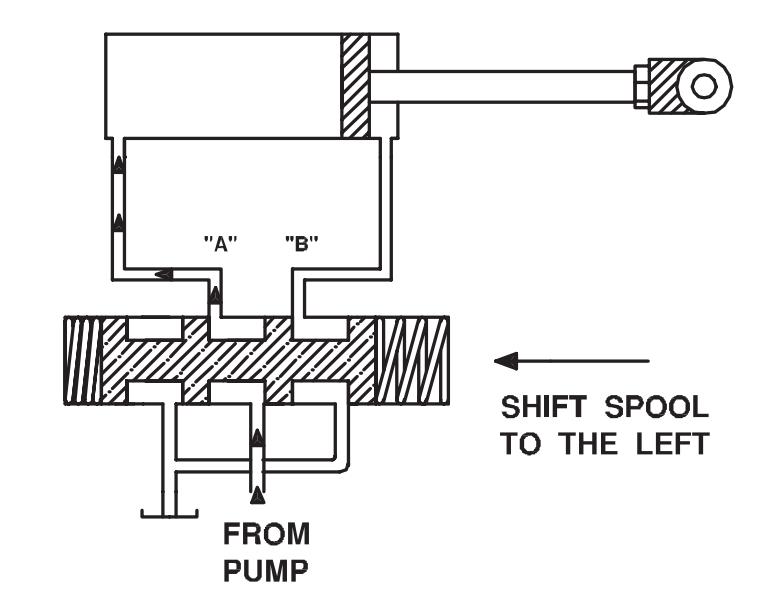 ford 8n transmission fluid
