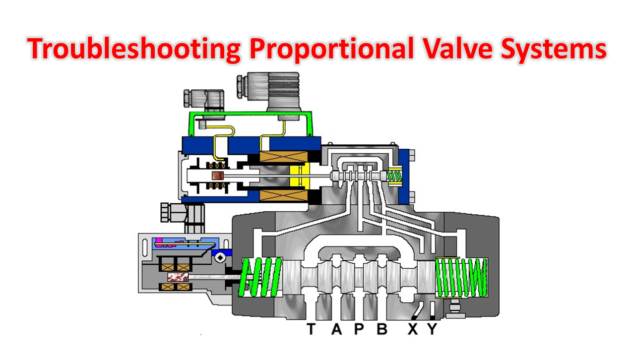 Simple Hydraulic System Diagram Photo Album Diagrams Proportional Valve Systems Troubleshooting Gpm Consulting Inc